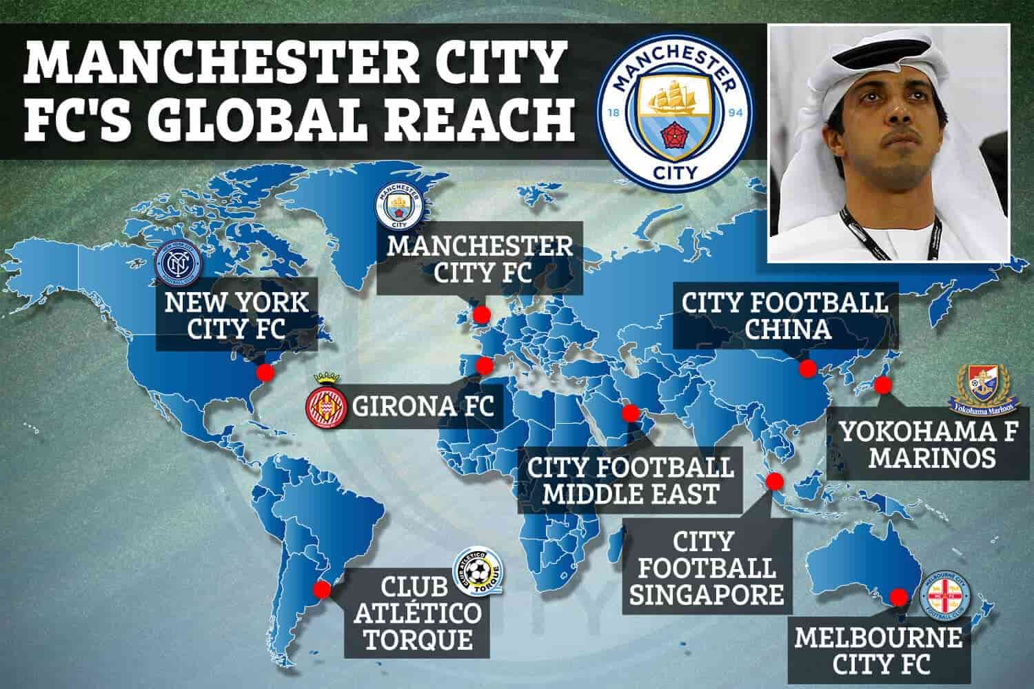 Manchester City Mostly to Invest in Indian Club