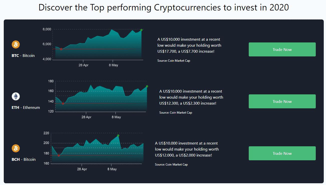 Bitcoin Era Review - Account Opening