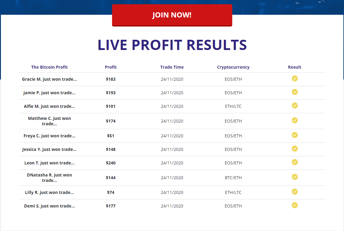 Bitcoin Profit - Live Results