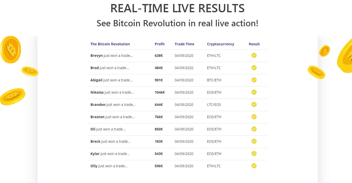 Bitcoin Revolution - Live Results