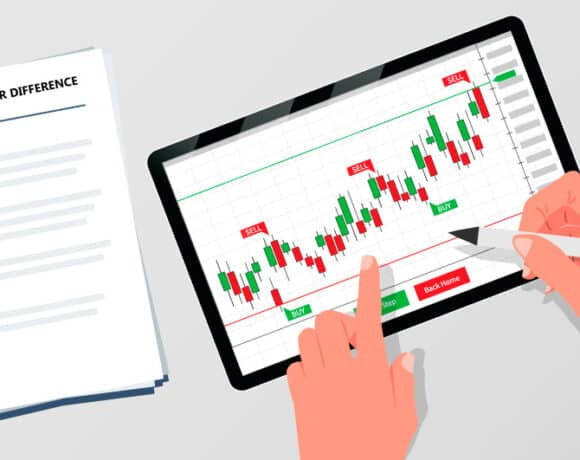 Successful Trading Plan for CFDs